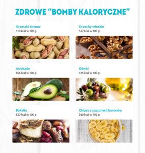 zdrowe-kalorie