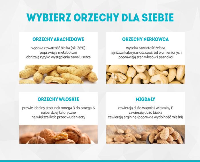 orzechy-fitness-platinium