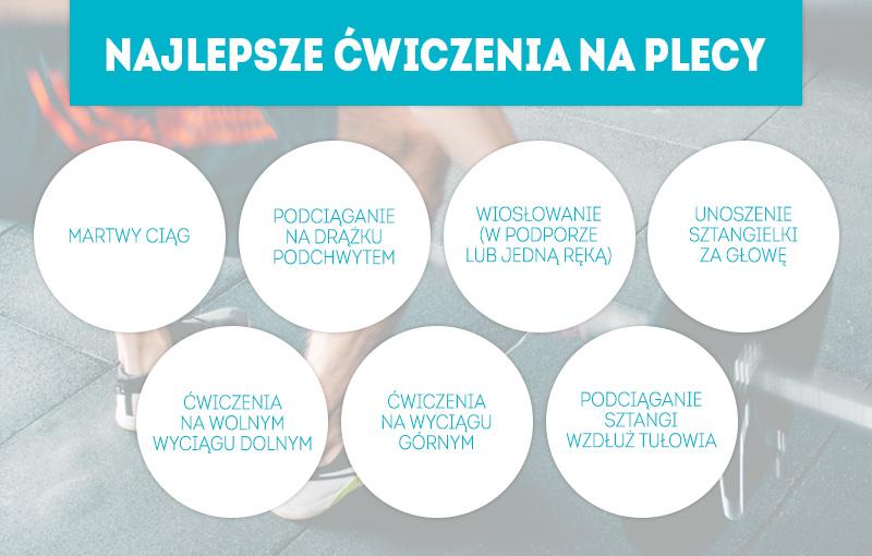 plecy-fitness-platinium