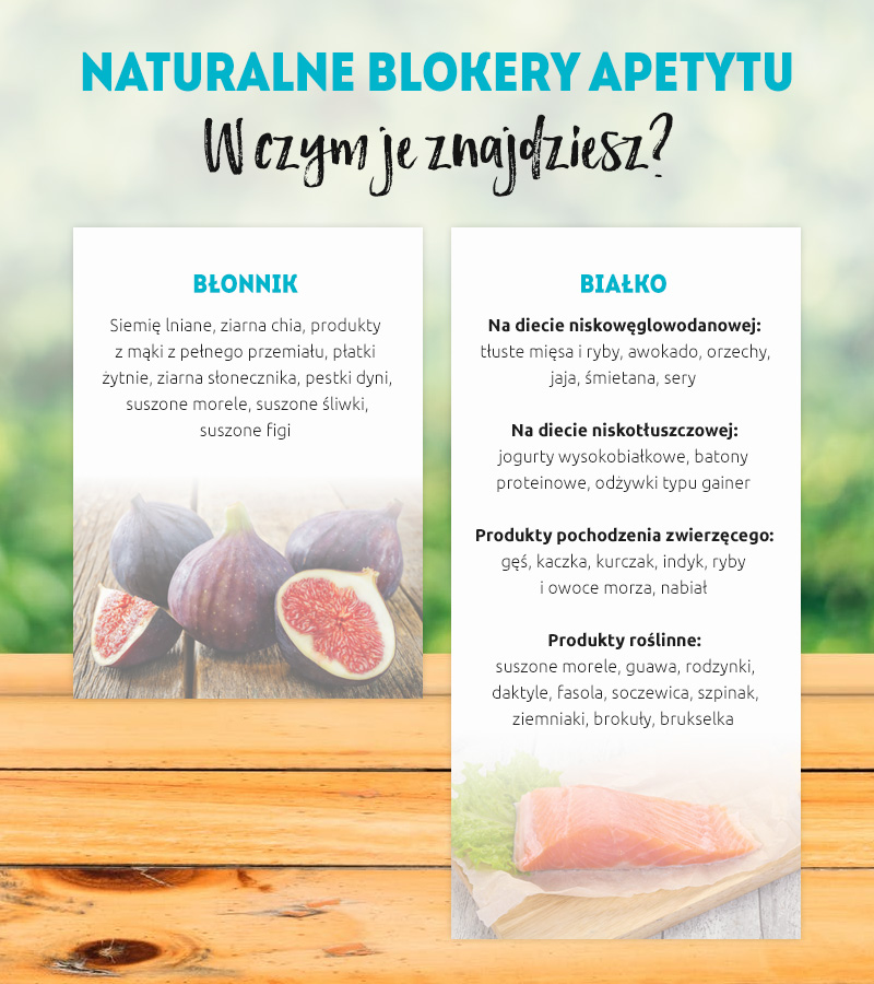 naturalne-blokery-apetytu