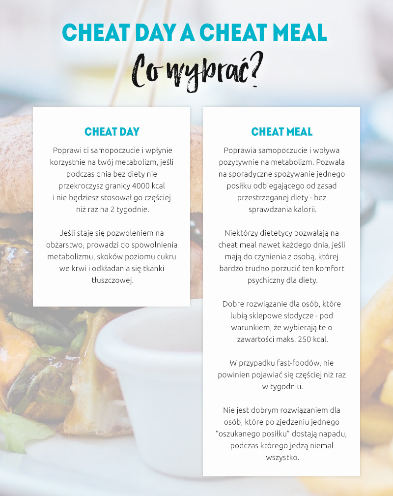 cheat-day-cheat-meal